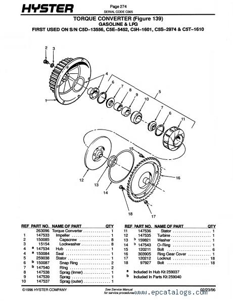 hyster forklift wiring diagram ke clutch