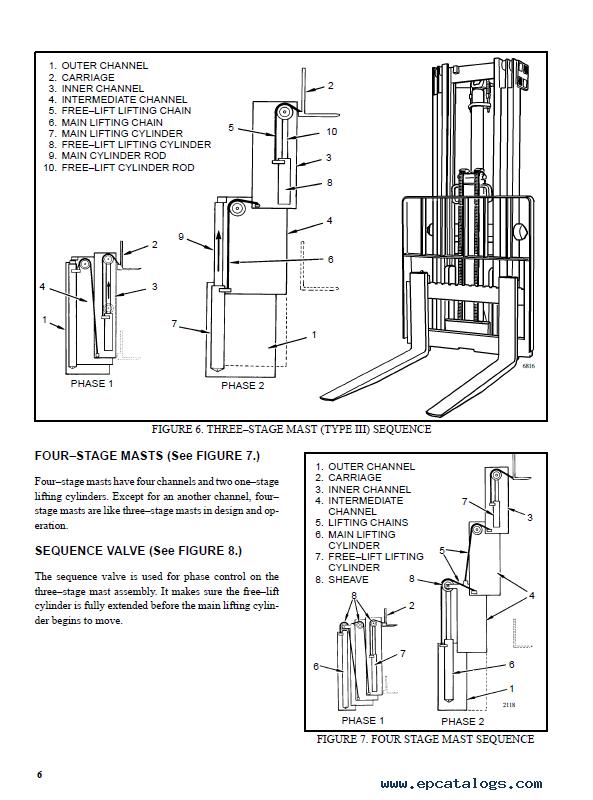 hyster class 4 c004 s60 120e engine truck cushion tire pdf. Black Bedroom Furniture Sets. Home Design Ideas
