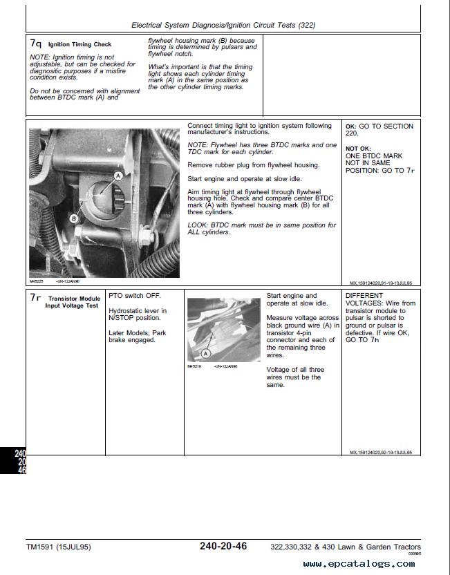 John Deere TM1591 Technical Manual - 322 330 332 340 Tractors