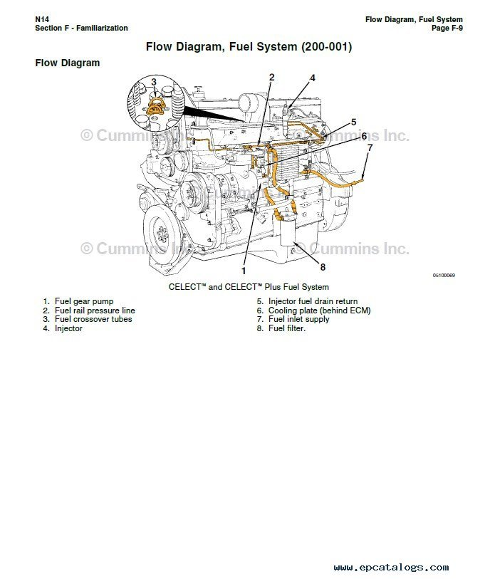 repair manual cummins n14 base engine stc & celect & celect plus  troubleshooting & repair manual
