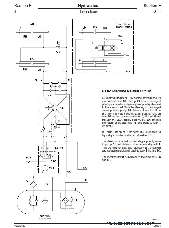jcb loadall 52870  528s machines service manual pdf