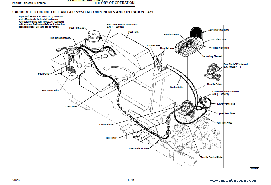 John Deere 425 Parts Diagram Manual Guide