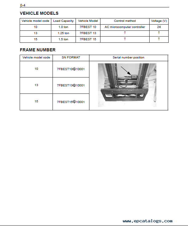 Toyota Forklift Wiring Diagram Pdf Keygen Autorepairmanualsws Toyota