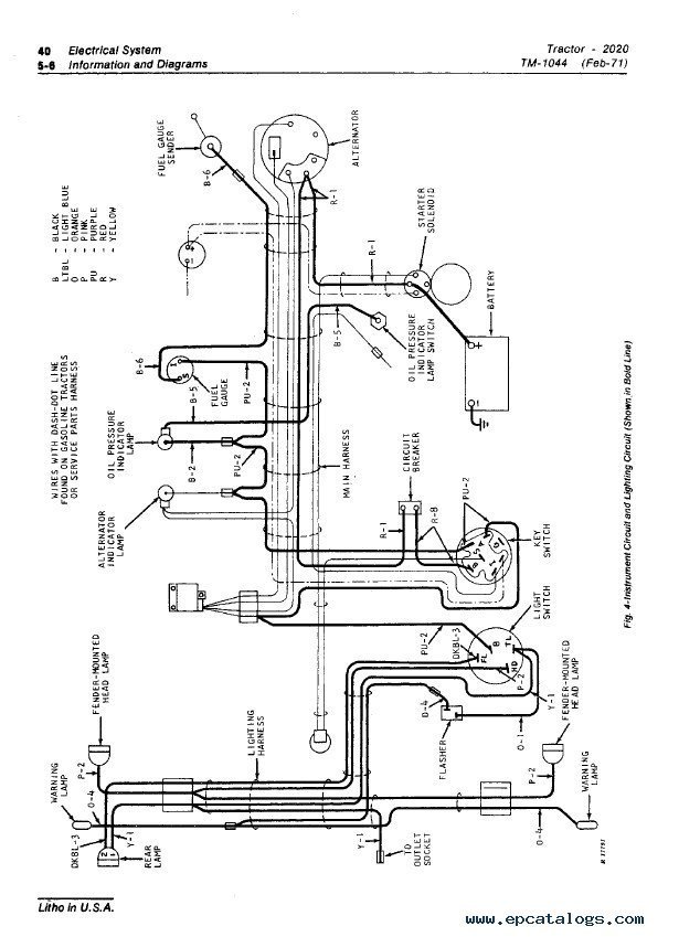 wiring diagram for john deere 2020
