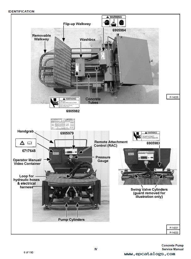 Bobcat Concrete Pump Service Manual Pdf