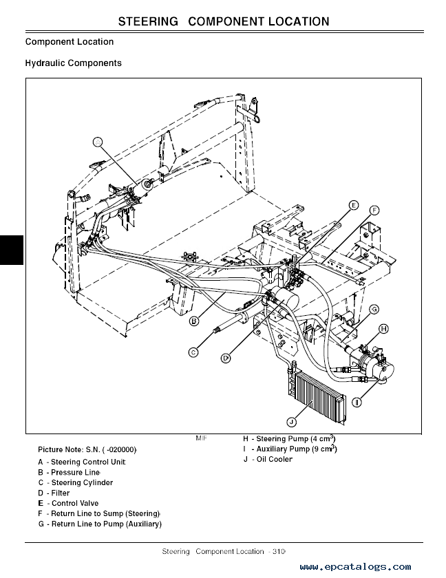 john deere progator 2030 utility vehicle tm1944 technical manual pdf john deere progator 2030 utility vehicle tm1944 technical manual John Deere Alternator Wiring Diagram at creativeand.co
