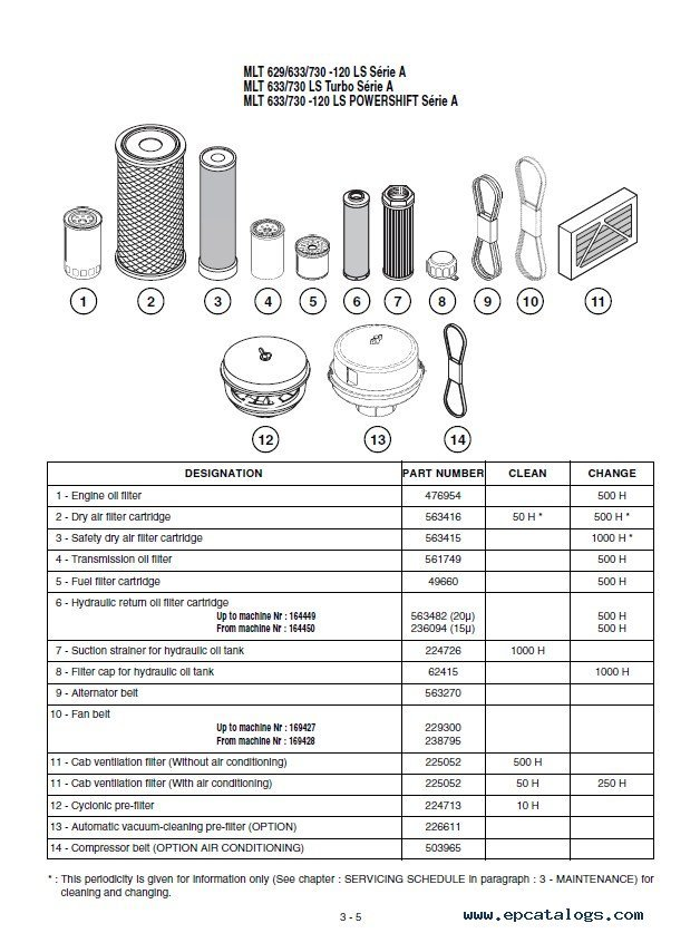 manitou mt 932 series b e2 pdf manuals rh epcatalogs com manitou mt 932 user manual manitou mt 932 user manual