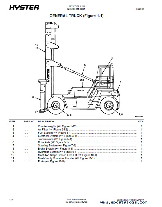hyster factory parts manuals 2017 for usa region