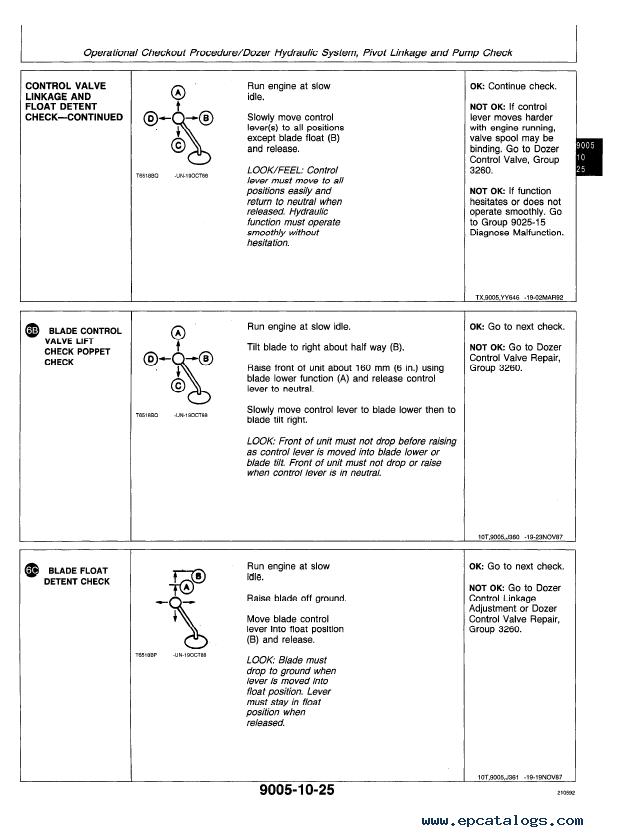 Dozer Operation Manual