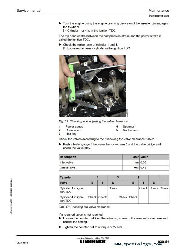 liebherr l524 1585 wheel loader service manual pdf liebherr key switch wiring diagram wiring diagrams liebherr wiring diagram at nearapp.co
