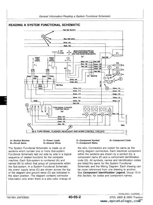 John Deere 2700 2800 2900 Tractors Tm1564 Pdf Manual