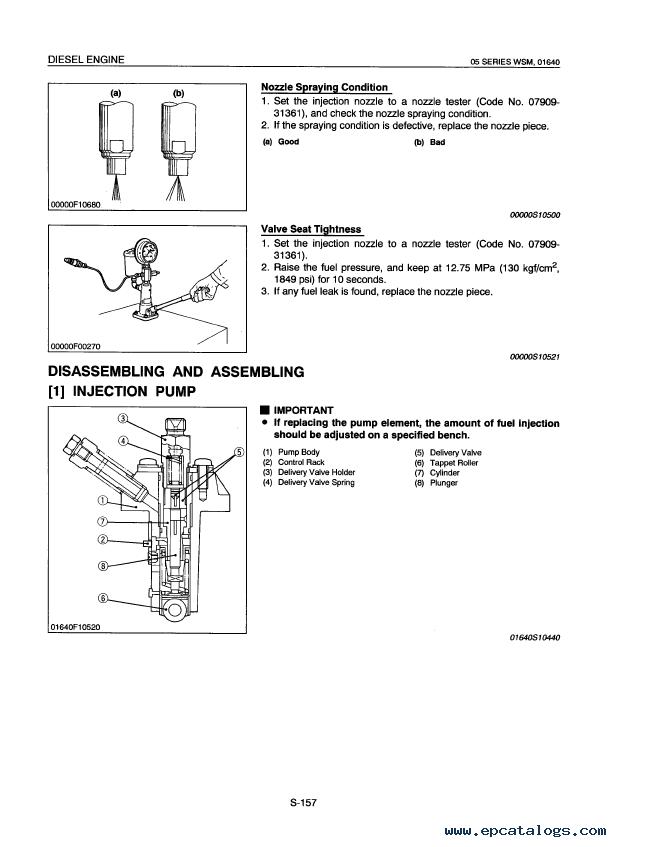 Kubota 05 Series Diesel Engine Workshop Manual PDF 9Y011-02432