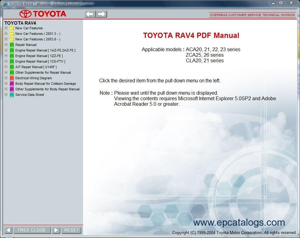 Download Toyota Rav4 Aca20  Zca25  Cla20 Repair Program