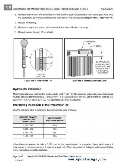 Yanmar 2200 Wiring Diagram