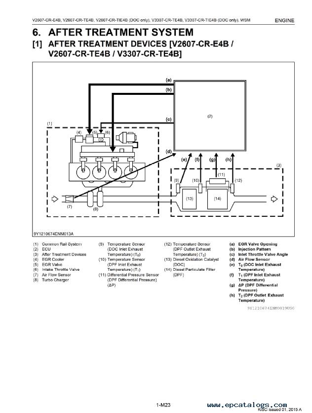kubota v2607  u0026 v3307 diesel engines workshop manual pdf