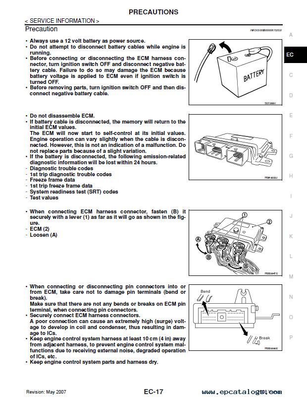 nissan versa model c11 series 2008 service manual pdf rh epcatalogs com Nissan Versa 2008 Manual Boot Space 2008 Nissan Versa 1.8 S