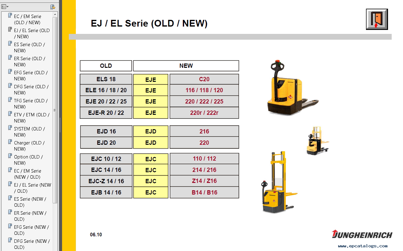 JETI ForkLift ET (Jungheinrich Fork Lifts) 2018 v4.34\353 Parts Catalog