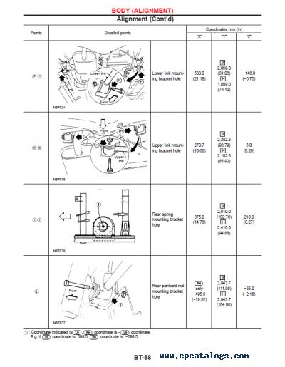 Nissan Terrano Wiring Diagram Pdf