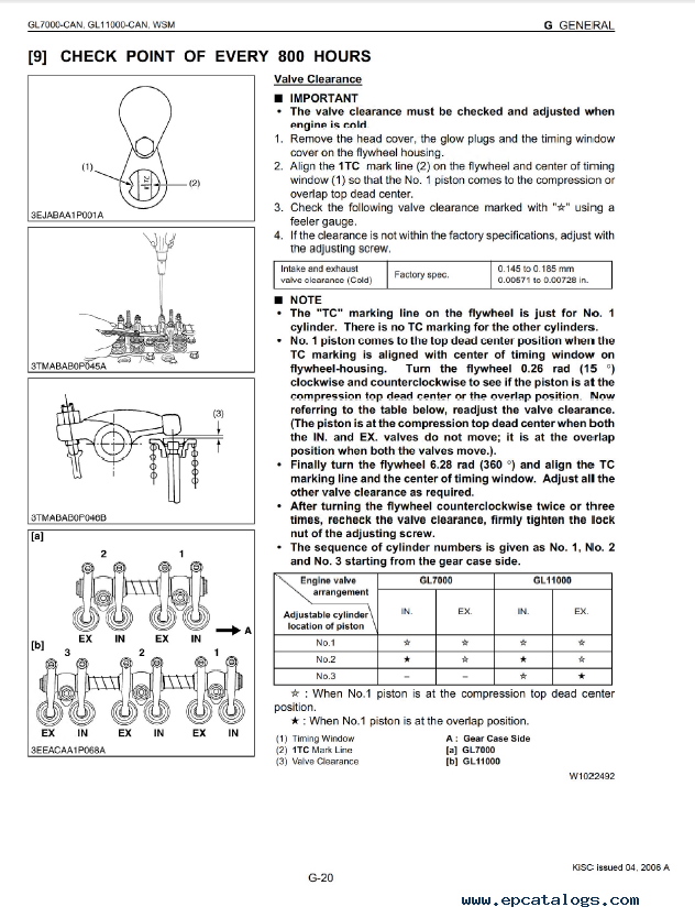 Groovy Kubota Gl6500S Wiring Diagram New Model Wiring Diagram Wiring Cloud Scatahouseofspiritnl