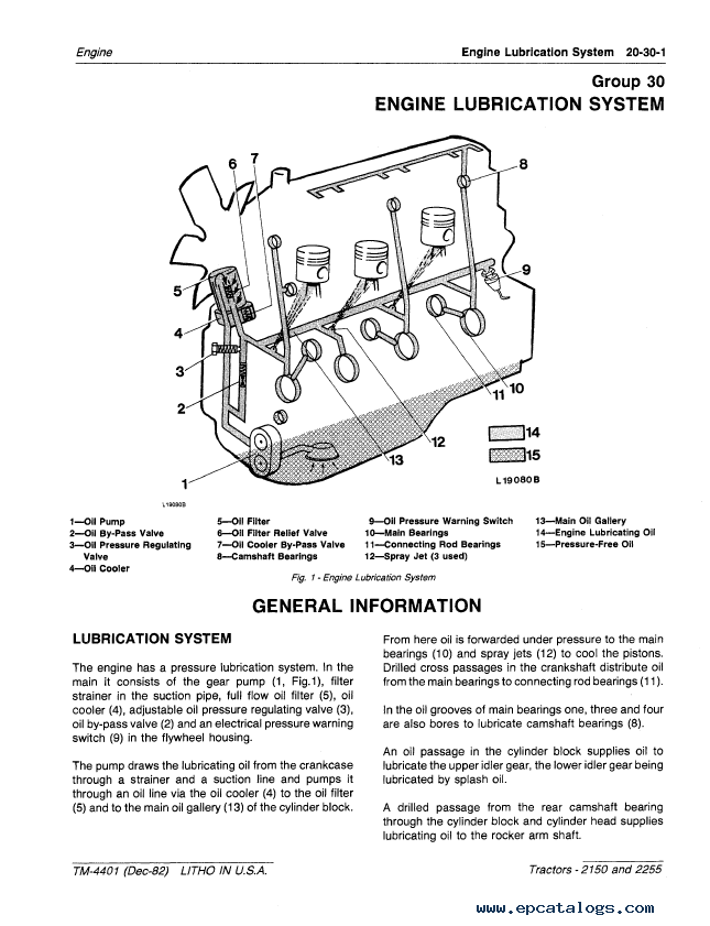 John Deere 2150, 2255 Tractors TM4401 Technical Manual PDF