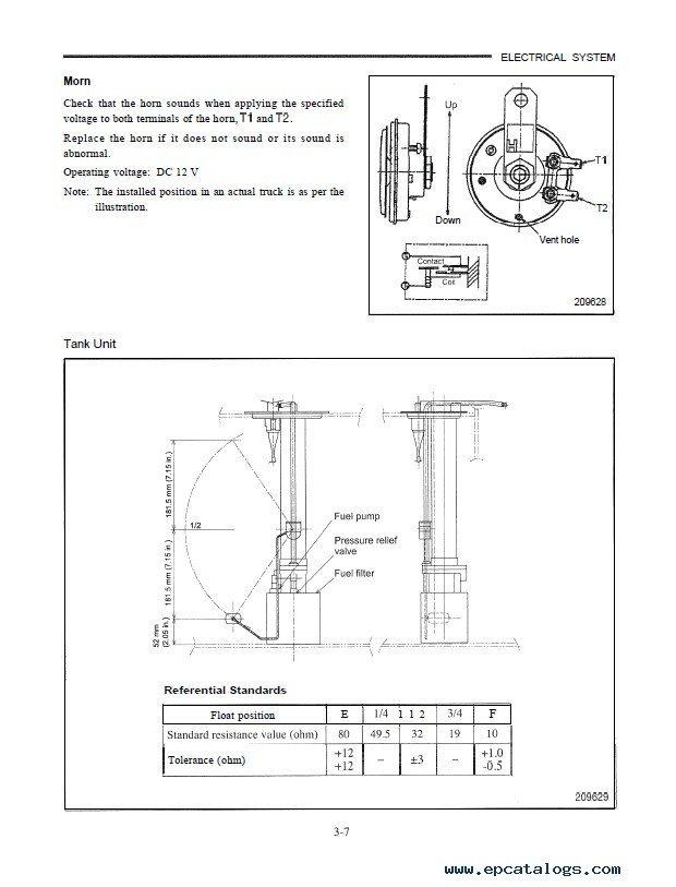 caterpillar Lift Trucks Chassis & Mast Service Manual PDF