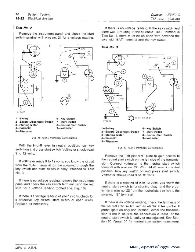 John Deere 450C Crawler TM1102 Technical Manual PDF repair manual – John Deere 450 Wiring Diagram