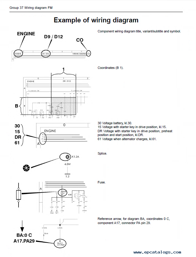 Volvo Truck FM Euro5 Service Manual PDF Wiring Diagrams, repair ...