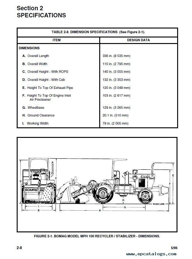 Bomag Mph 100 R  S Repair Instruction   Illustrated Parts List Pdf
