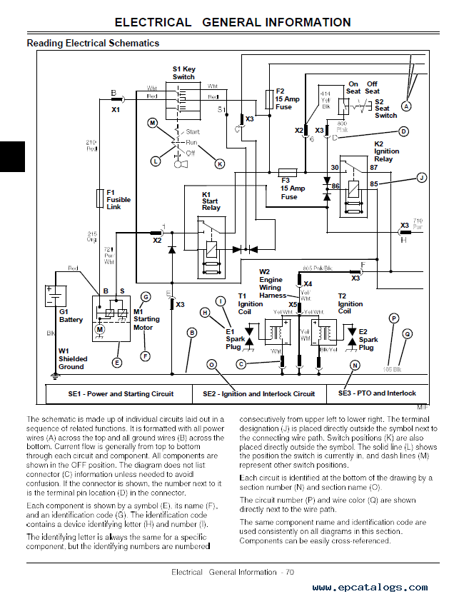 john deere z720a wiring diagram john wiring diagrams john deere z a wiring diagram description enlarge repair manual john deere z710a z720a mid frame ztrak mower tm111019 technical manual pdf