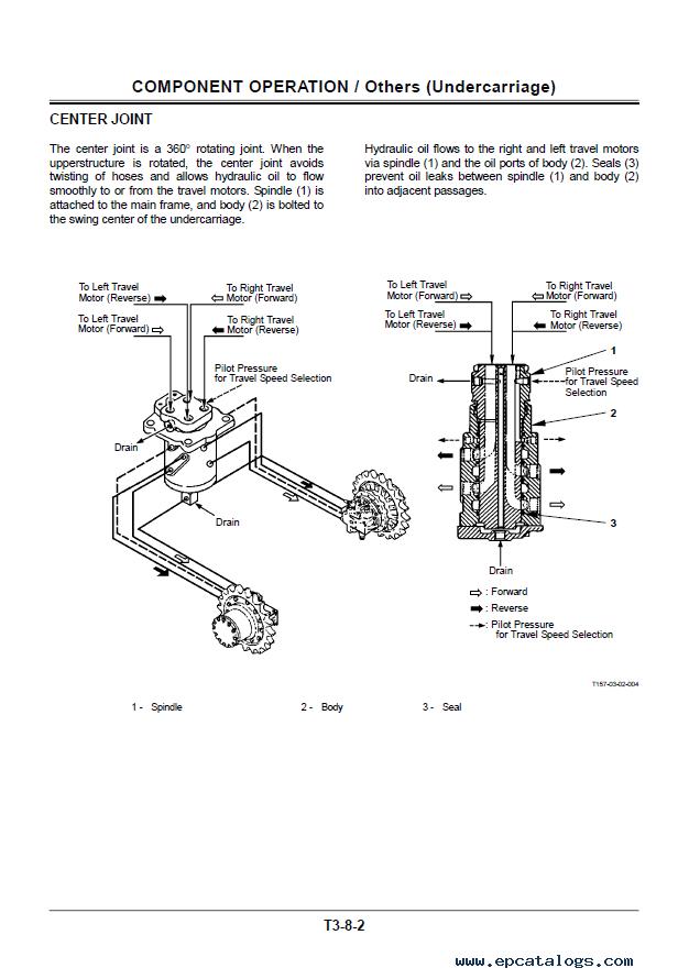 hitachi zaxis 200 3 225us 3 225usr 3 240 3 270 3 pdf rh epcatalogs com Hitachi EX200 Excavator Hitachi EX200 Manual