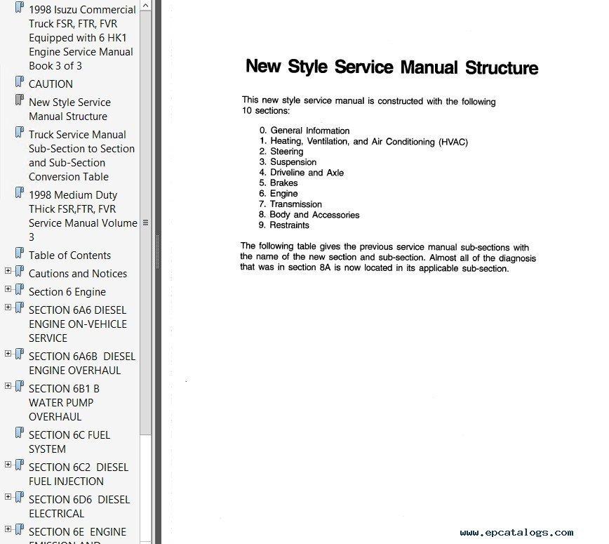 Isuzu fvr 900 workshop manual