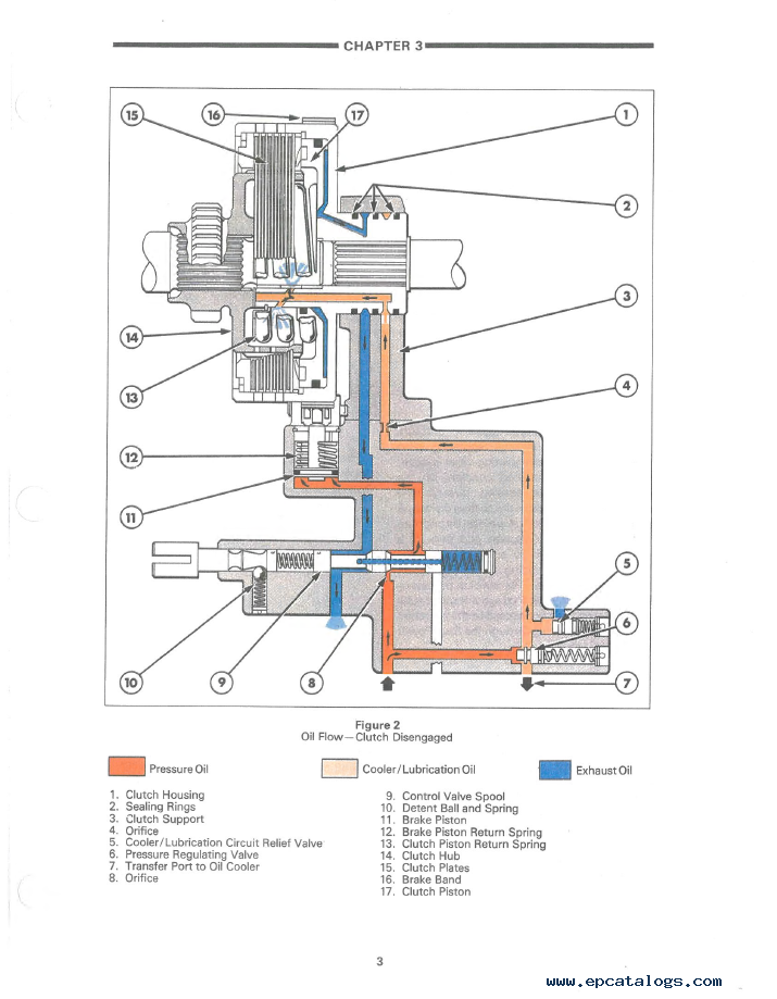Ford Wiring Diagram on ford 4610 wiring diagram, ford 6610 wiring diagram, ford 8630 wiring diagram, ford 3430 wiring diagram, ford 5000 wiring diagram, ford 2n wiring diagram, ford 3930 wiring diagram, ford 2120 wiring diagram, ford 7700 wiring diagram, ford 4630 wiring diagram, ford 1720 wiring diagram, ford 7740 wiring diagram, ford 5900 wiring diagram, ford naa wiring diagram, ford 7610 wiring diagram, ford 8000 wiring diagram,