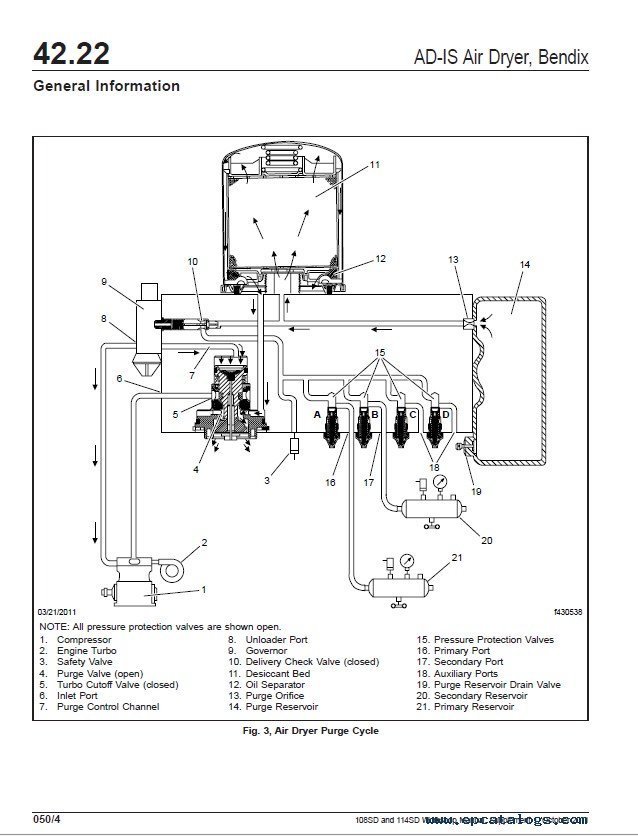 Freightliner Cascadia Air Tank Schematic - Wiring Diagram K8 on