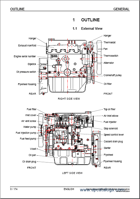 Mitsubishi Diesel Engines SQ series PDF Service Manual
