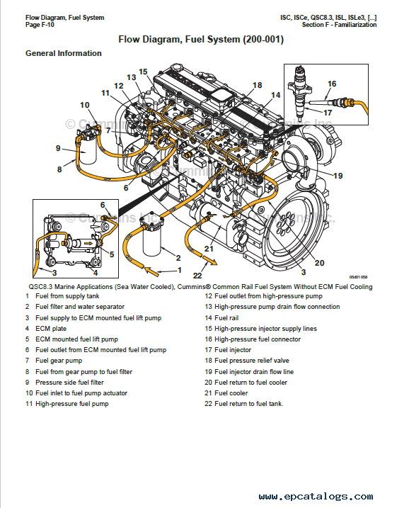 mins isc engine diagram