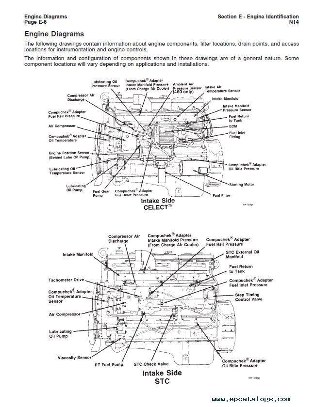 Cummins N14 Engines Shop & Troubleshooting & Repair Manual 1991-1992 PDF