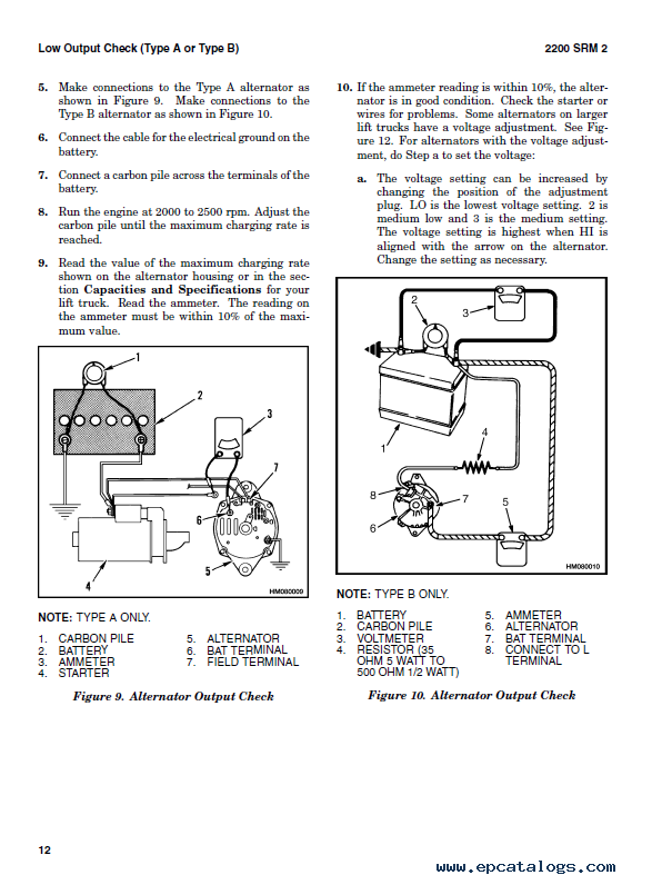 Hyster voltage regulator wiring diagram free download wiring diagrams hyster class 5 for k005 europe internal combustion engine trucks hyster voltage regulator wiring diagram 14 at voltage regulator adjustment asfbconference2016 Image collections