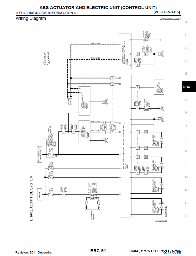 Nissan Cube Wiring Diagrams Wiring Diagrams Regular A Regular A Miglioribanche It