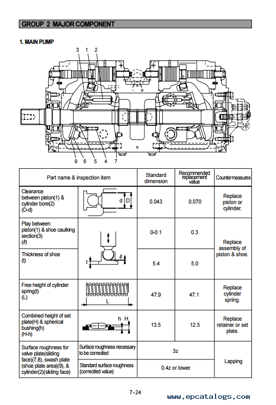Hyundai R290lc 3 Crawler Excavator Service Manual Download