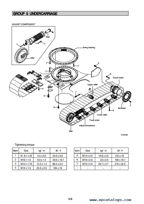 R80 parts manual array hyundai r80 7 crawler excavator service manual download rh epcatalogs com fandeluxe Choice Image
