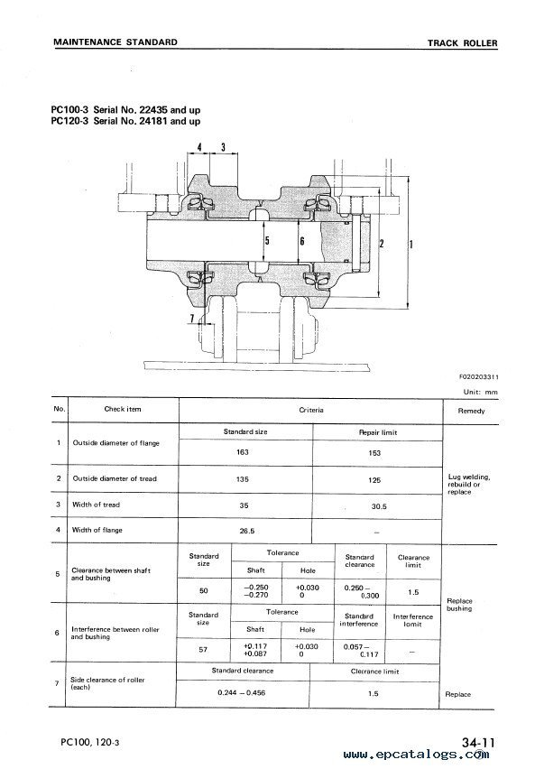 Komatsu Pc 150 parts Manual