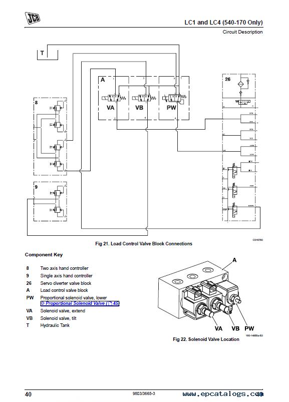 Download Jcb Load Control Supplement Service Manual Pdf