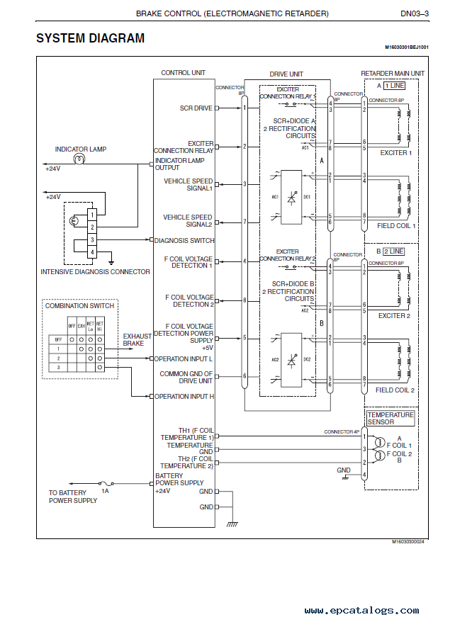 hino truck wiring diagrams wiring diagram and schematic mack truck electrical wiring diagram examples and