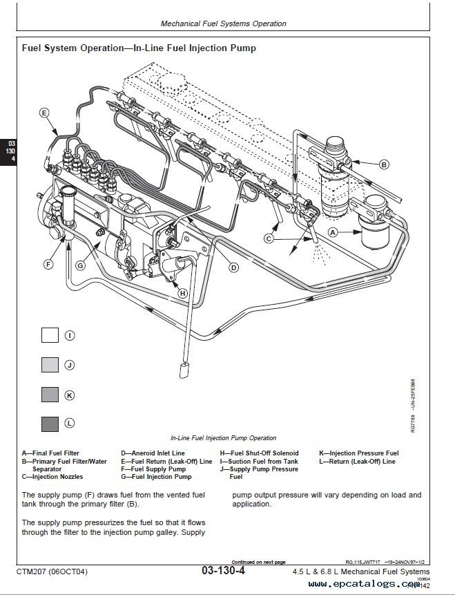 john deere 4 5l  u0026 6 8l diesel engines pdf technical manual  vol 1