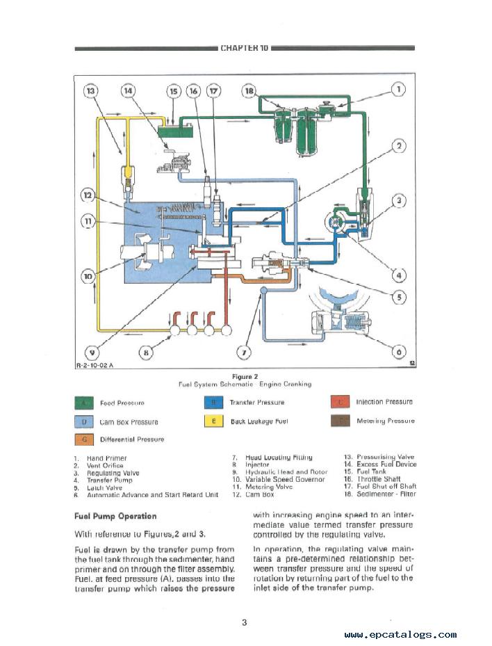 ford 4100 starter wiring diagram  honda xbr 500 wiring