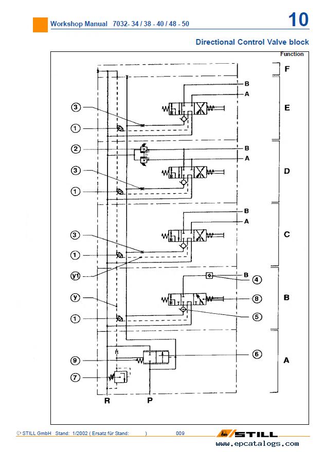 still r70 20  r70 25  r70 30 fork truck service manual pdf