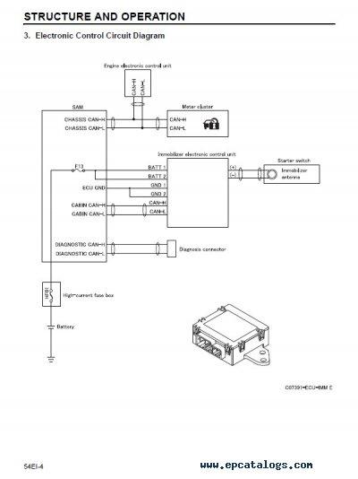Mitsubishi Canter Exhaust Brake Wiring Diagram