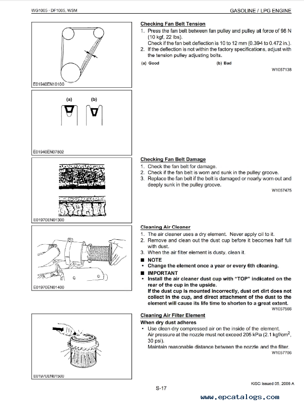 Strange Kubota Generator Zb600E Wiring Diagram Wiring Diagram Drawing Sketch Wiring Cloud Scatahouseofspiritnl