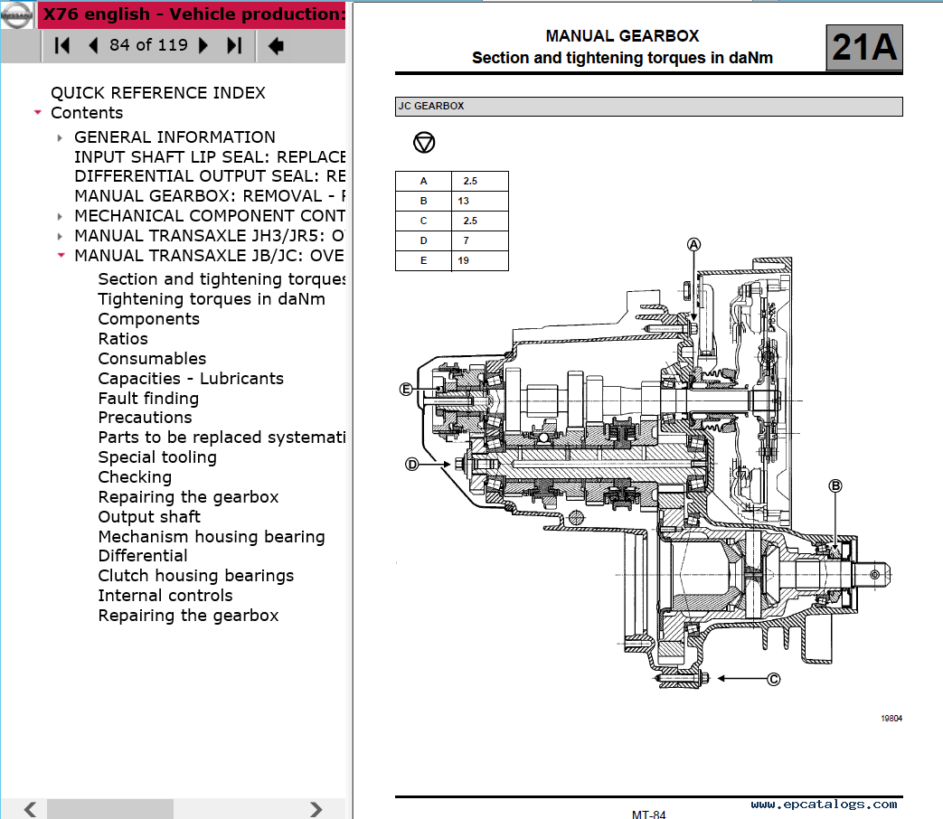 repair manual Nissan Kubistar Model X76 Series 2007 Electronic Service  Manual - 2