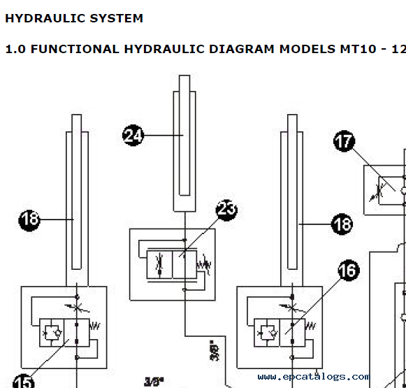 Yale A867 (MT10/12/15) Truck PDF Set of Service Manuals